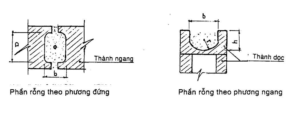 Phú Điền - Kích thước tiêu chuẩn phần rỗng đặt cốt thép gạch block