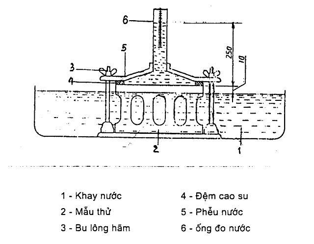 Phú Điền - Tiêu chuẩn Việt Nam cho gạch block